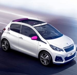 goedkoopste kleine auto 2019